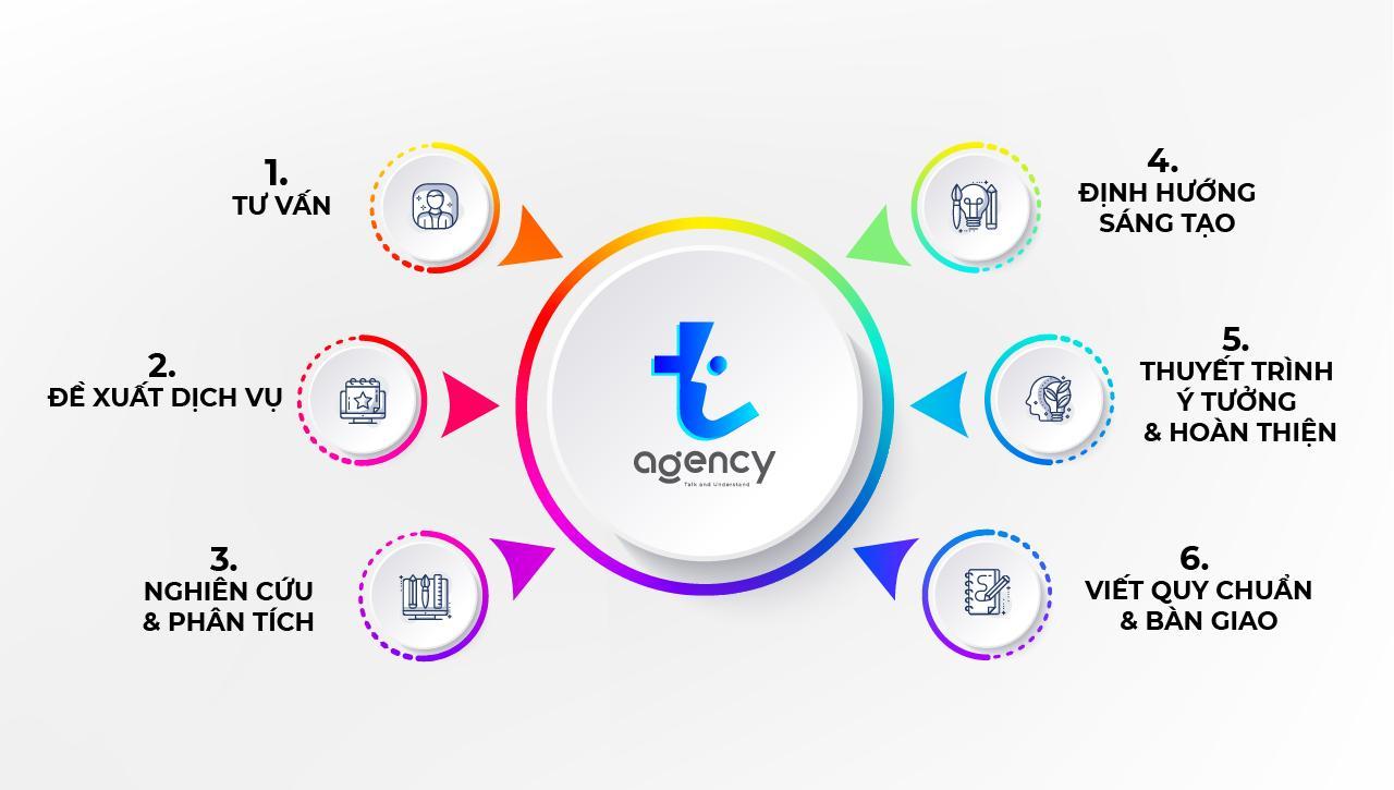 agency 1280x725 2 01