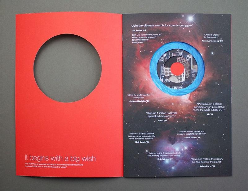Brochure đồ họa từ TED